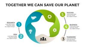 传染媒介圈子箭头绿色留给eco infographic 生态图,花图表,介绍,图 有机的本质 库存照片