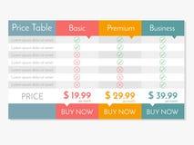 传染媒介网站和应用的定价桌 免版税图库摄影