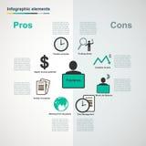 传染媒介自由职业者的infographic元素 免版税库存照片