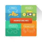 传染媒介:事务的销售的混合infographic设计 免版税库存照片