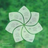 传染媒介infographic圈子的eco 库存图片