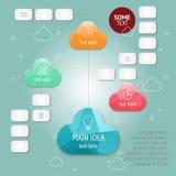 传染媒介mindmap概念模板 免版税图库摄影