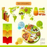 传统食物Infographics 免版税库存照片