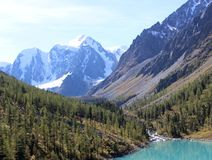 更低的shavlinskoe湖 库存图片