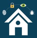住家安全锁系统警惕性指纹 皇族释放例证