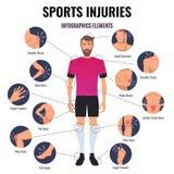 体育伤害Infographics 皇族释放例证