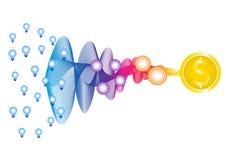 作为创新漏斗想法的五颜六色的彩虹光谱丝带 库存照片