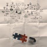 作为想法的电灯泡和难题片断 免版税图库摄影