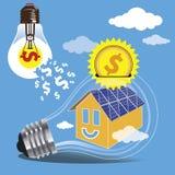 使用太阳的清洁能源的挽救金钱 图库摄影