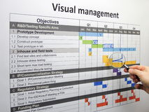 使用视觉管理,检查在项目的backspike计划 免版税库存照片