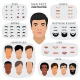 供以人员面孔建设者传染媒介男性角色具体化创作头皮肤与髭和胡子例证集合的鼻子眼睛 向量例证