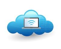 便携式计算机连接了到云彩通过wifi。 免版税库存图片