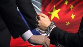 俄罗斯认可中国,被束缚的胳膊,政治或者经济冲突,商业禁令 股票录像