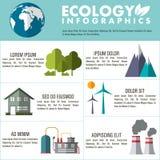 保存生态infographic布局 库存例证