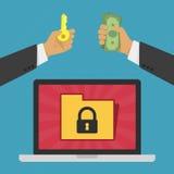 保密性和安全概念 免版税库存照片