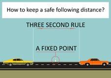 保留安全距离 向量例证