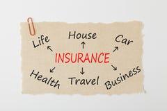 保险生活议院汽车健康旅行企业概念 库存图片
