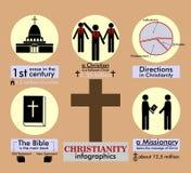 信息图表和事实关于基督教在棕色背景 免版税库存照片