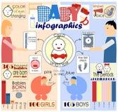 信息图表和有趣的事实关于小孩 库存图片