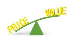 价值和价格 向量例证