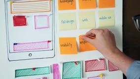 做对whiteboard的UX流动开发商实用性测试 影视素材