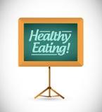 健康吃的木介绍委员会 免版税库存图片