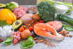 健康吃食物低碳keto能转化为酮的饮食膳食计划
