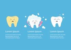 健康微笑的白色牙象 哭泣的坏不适的黄色牙 库存例证