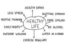 健康生活概念 库存例证