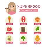 健康皮肤的Superfood 向量例证