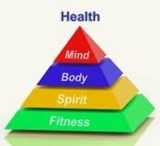 健康金字塔意味头脑身体精神全部福利 库存图片
