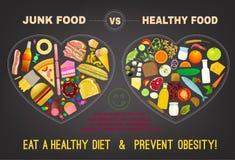 健康食物Infographics 免版税库存照片