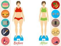 健身和体育,健康生活方式,妇女Infographic存在前面-在饮食以后 库存图片