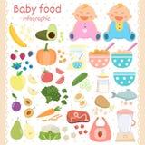 婴儿食品象 免版税库存照片