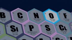 元素周期表动画 氧气 向量例证