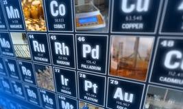 元素周期表和实验室工具 科学概念 库存图片