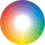 光谱的圈子 库存图片