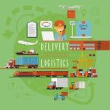 全世界运输后勤指导方针海报 向量例证