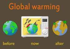 全球性变暖 库存图片
