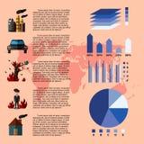 全球性变暖Infographics 库存图片