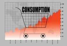 全球性消耗量上升  皇族释放例证