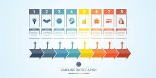 八个位置的时间安排Infographic 免版税库存照片