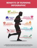 以八个象和正文为特色的跑Infographic的传染媒介好处与在人赛跑的身体局部相应 皇族释放例证