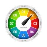 八步周期设计元素 库存例证