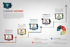 公司历史&表现在时线数字式电视形状(Vec 免版税库存图片