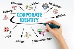公司本体概念 有一个黑标志的人的手在白色背景 图库摄影