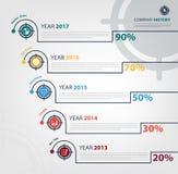公司infographic timeline&milestone的报告 库存图片