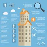 公寓的企业infographic建筑平的设计的 向量例证