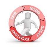 公平,好,伟大,优秀象征改善 向量例证