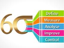 六个斯格码流量概念-传染媒介EPS10 向量例证